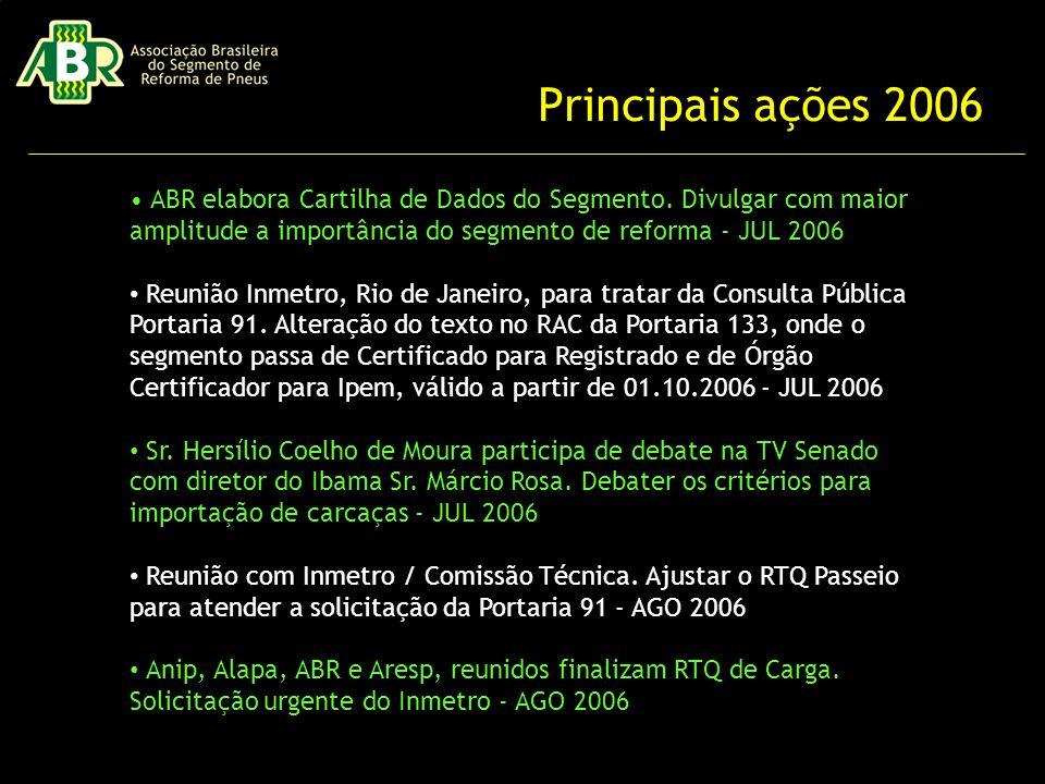 Principais ações 2006 ABR elabora Cartilha de Dados do Segmento.