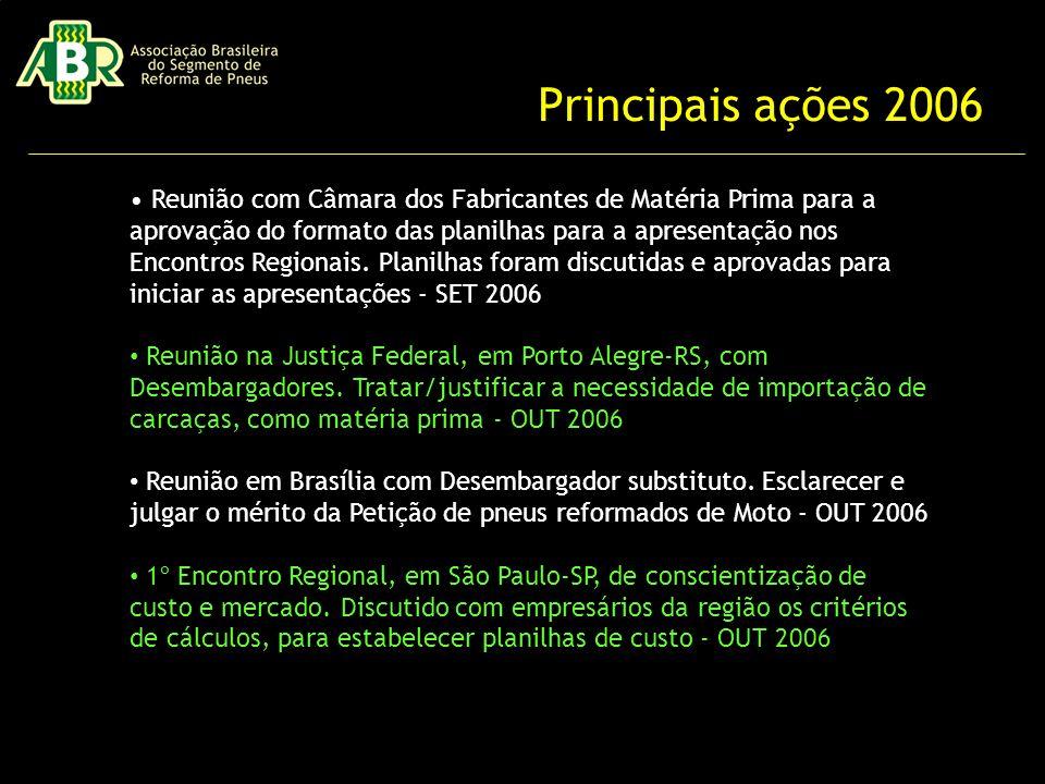 Principais ações 2006 Reunião com Câmara dos Fabricantes de Matéria Prima para a aprovação do formato das planilhas para a apresentação nos Encontros Regionais.