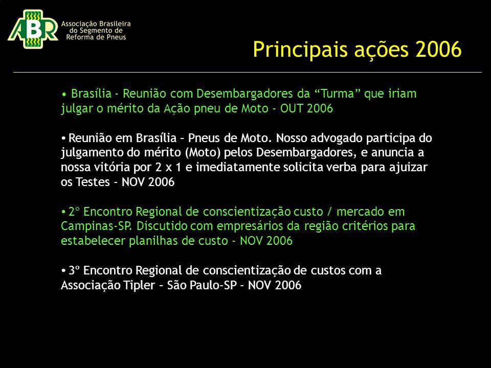 Principais ações 2006 Brasília - Reunião com Desembargadores da Turma que iriam julgar o mérito da Ação pneu de Moto - OUT 2006 Reunião em Brasília – Pneus de Moto.
