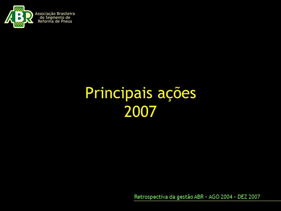 Retrospectiva da gestão ABR – AGO 2004 – DEZ 2007 Principais ações 2007