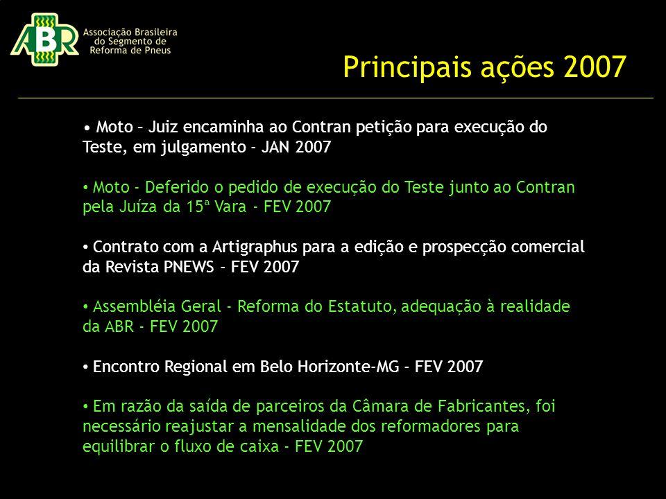 Moto – Juiz encaminha ao Contran petição para execução do Teste, em julgamento - JAN 2007 Moto - Deferido o pedido de execução do Teste junto ao Contran pela Juíza da 15ª Vara - FEV 2007 Contrato com a Artigraphus para a edição e prospecção comercial da Revista PNEWS - FEV 2007 Assembléia Geral - Reforma do Estatuto, adequação à realidade da ABR - FEV 2007 Encontro Regional em Belo Horizonte-MG - FEV 2007 Em razão da saída de parceiros da Câmara de Fabricantes, foi necessário reajustar a mensalidade dos reformadores para equilibrar o fluxo de caixa - FEV 2007