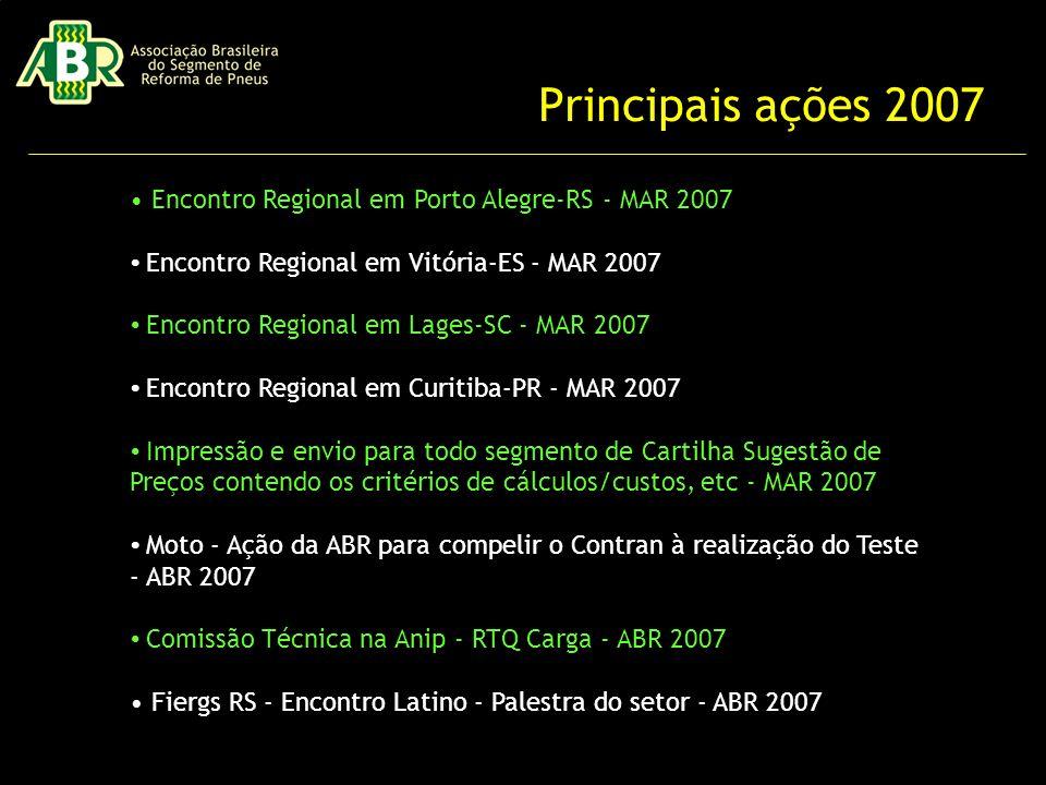 Principais ações 2007 Encontro Regional em Porto Alegre-RS - MAR 2007 Encontro Regional em Vitória-ES - MAR 2007 Encontro Regional em Lages-SC - MAR 2007 Encontro Regional em Curitiba-PR - MAR 2007 Impressão e envio para todo segmento de Cartilha Sugestão de Preços contendo os critérios de cálculos/custos, etc - MAR 2007 Moto - Ação da ABR para compelir o Contran à realização do Teste - ABR 2007 Comissão Técnica na Anip - RTQ Carga - ABR 2007 Fiergs RS - Encontro Latino - Palestra do setor - ABR 2007