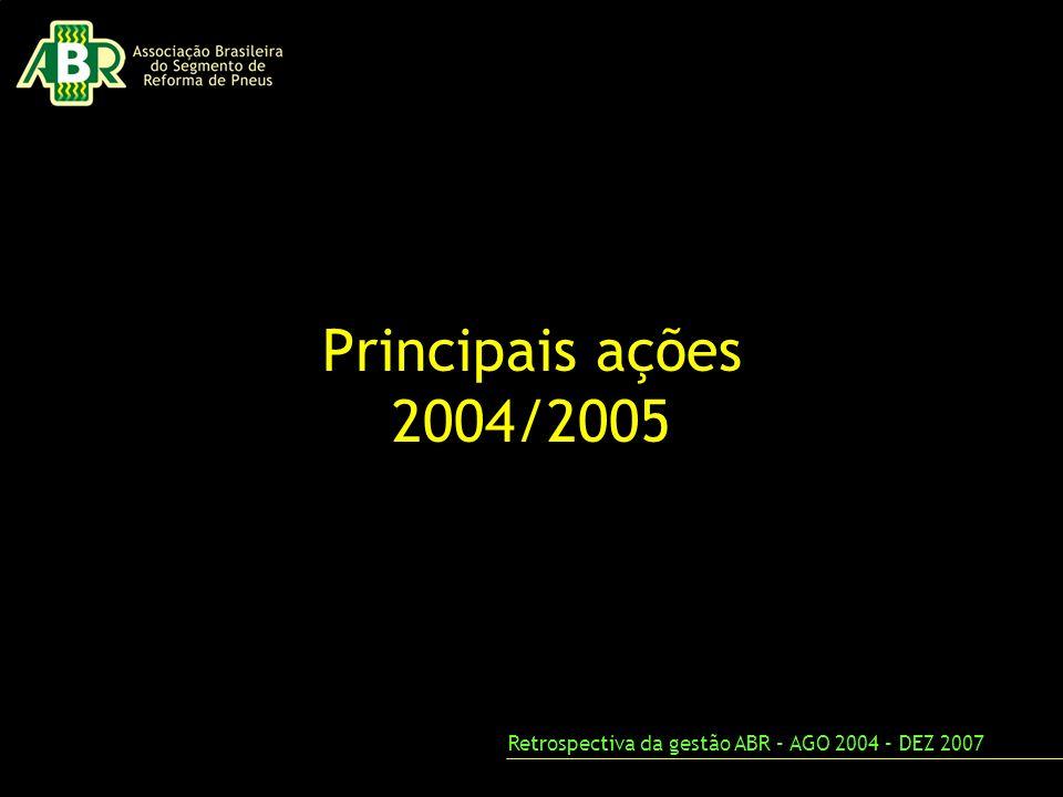Retrospectiva da gestão ABR – AGO 2004 – DEZ 2007 Principais ações 2004/2005