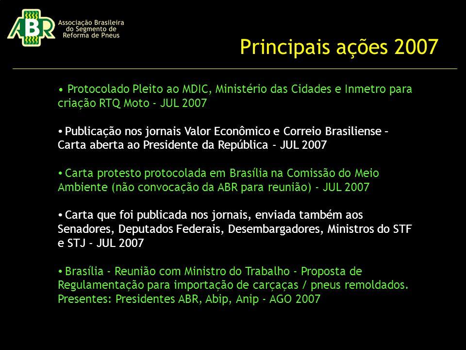 Principais ações 2007 Protocolado Pleito ao MDIC, Ministério das Cidades e Inmetro para criação RTQ Moto - JUL 2007 Publicação nos jornais Valor Econômico e Correio Brasiliense – Carta aberta ao Presidente da República - JUL 2007 Carta protesto protocolada em Brasília na Comissão do Meio Ambiente (não convocação da ABR para reunião) - JUL 2007 Carta que foi publicada nos jornais, enviada também aos Senadores, Deputados Federais, Desembargadores, Ministros do STF e STJ - JUL 2007 Brasília - Reunião com Ministro do Trabalho - Proposta de Regulamentação para importação de carçaças / pneus remoldados.