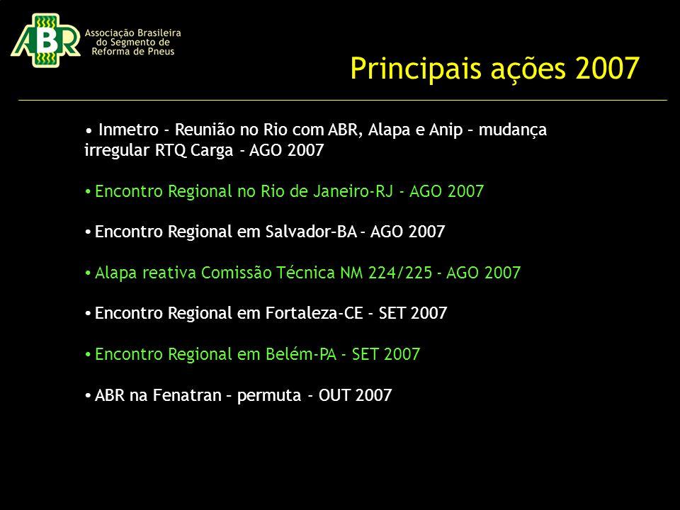 Principais ações 2007 Inmetro - Reunião no Rio com ABR, Alapa e Anip – mudança irregular RTQ Carga - AGO 2007 Encontro Regional no Rio de Janeiro-RJ - AGO 2007 Encontro Regional em Salvador–BA - AGO 2007 Alapa reativa Comissão Técnica NM 224/225 - AGO 2007 Encontro Regional em Fortaleza-CE - SET 2007 Encontro Regional em Belém-PA - SET 2007 ABR na Fenatran – permuta - OUT 2007