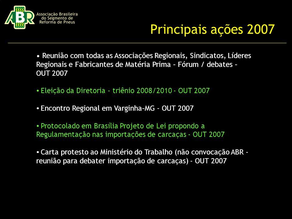 Principais ações 2007 Reunião com todas as Associações Regionais, Sindicatos, Líderes Regionais e Fabricantes de Matéria Prima – Fórum / debates – OUT 2007 Eleição da Diretoria - triênio 2008/2010 - OUT 2007 Encontro Regional em Varginha–MG - OUT 2007 Protocolado em Brasília Projeto de Lei propondo a Regulamentação nas importações de carcaças - OUT 2007 Carta protesto ao Ministério do Trabalho (não convocação ABR - reunião para debater importação de carcaças) - OUT 2007
