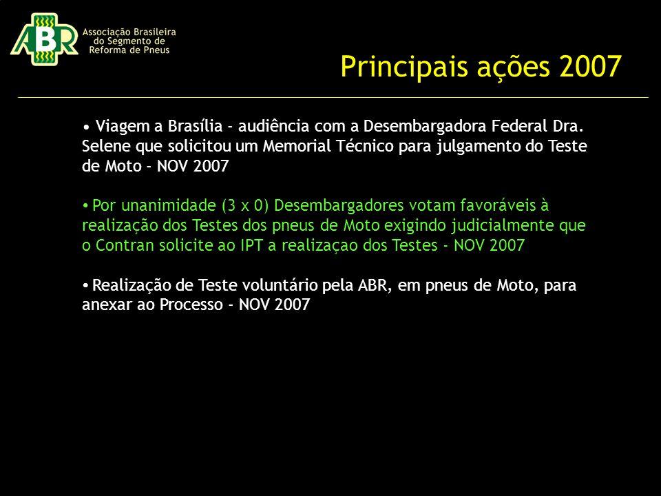 Principais ações 2007 Viagem a Brasília - audiência com a Desembargadora Federal Dra.