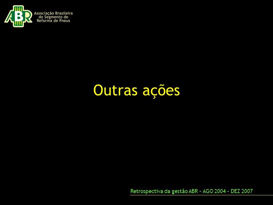 Retrospectiva da gestão ABR – AGO 2004 – DEZ 2007 Outras ações