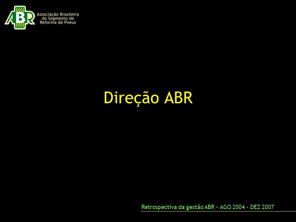 Retrospectiva da gestão ABR – AGO 2004 – DEZ 2007 Direção ABR