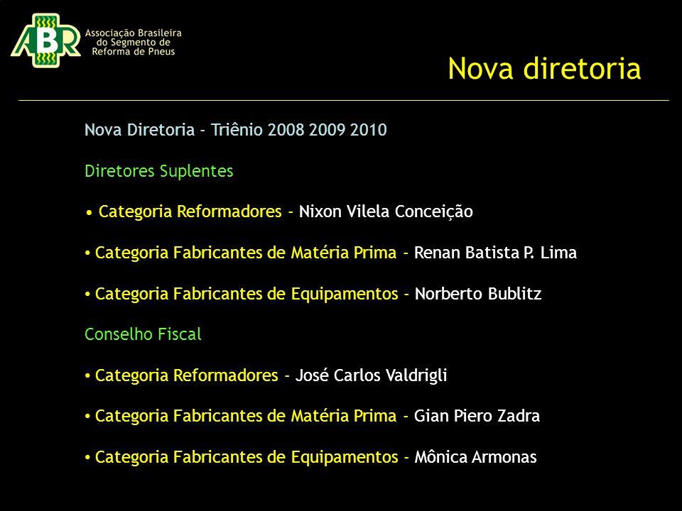Nova diretoria Nova Diretoria - Triênio 2008 2009 2010 Diretores Suplentes Categoria Reformadores - Nixon Vilela Conceição Categoria Fabricantes de Matéria Prima - Renan Batista P.