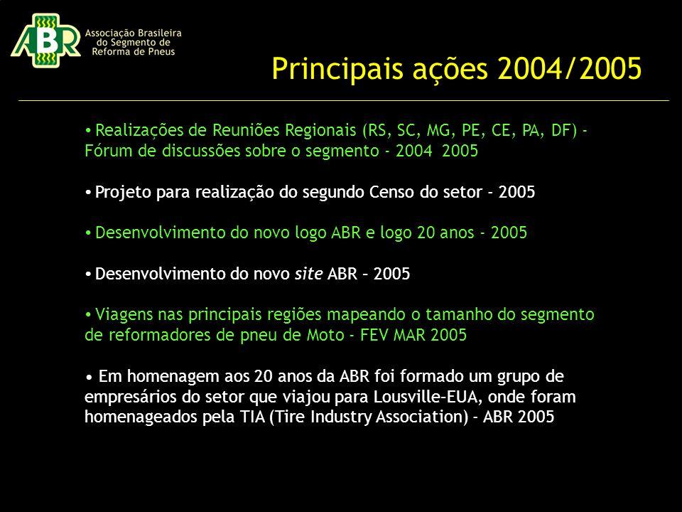 Principais ações 2004/2005 Realizações de Reuniões Regionais (RS, SC, MG, PE, CE, PA, DF) - Fórum de discussões sobre o segmento - 2004 2005 Projeto para realização do segundo Censo do setor - 2005 Desenvolvimento do novo logo ABR e logo 20 anos - 2005 Desenvolvimento do novo site ABR – 2005 Viagens nas principais regiões mapeando o tamanho do segmento de reformadores de pneu de Moto - FEV MAR 2005 Em homenagem aos 20 anos da ABR foi formado um grupo de empresários do setor que viajou para Lousville–EUA, onde foram homenageados pela TIA (Tire Industry Association) - ABR 2005