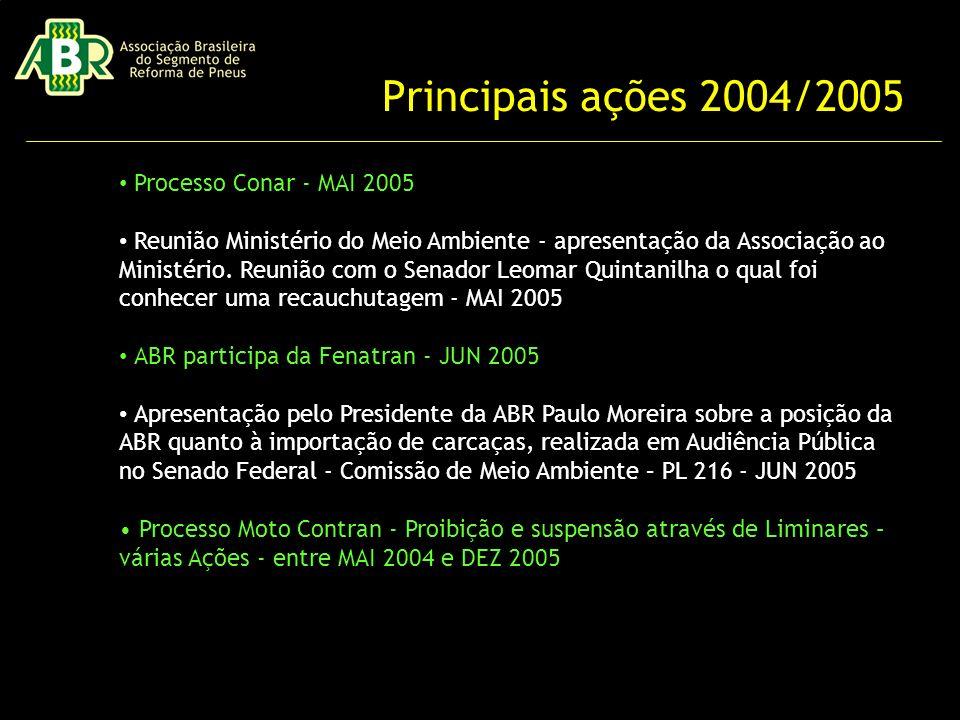 Principais ações 2004/2005 Processo Conar - MAI 2005 Reunião Ministério do Meio Ambiente - apresentação da Associação ao Ministério.
