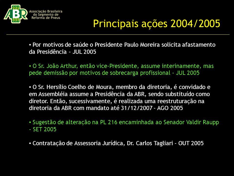 Principais ações 2004/2005 Por motivos de saúde o Presidente Paulo Moreira solicita afastamento da Presidência - JUL 2005 O Sr.
