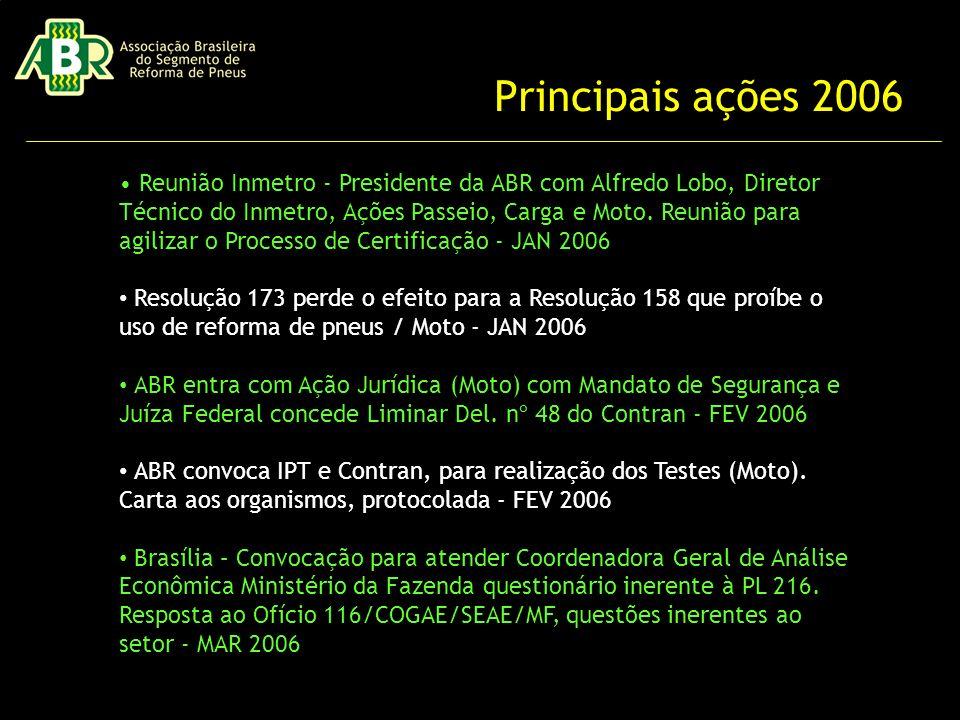 Reunião Inmetro - Presidente da ABR com Alfredo Lobo, Diretor Técnico do Inmetro, Ações Passeio, Carga e Moto.