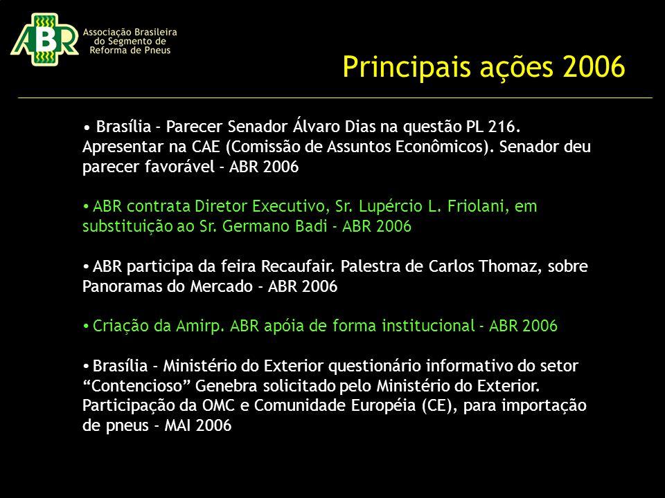 Principais ações 2006 Brasília - Parecer Senador Álvaro Dias na questão PL 216.