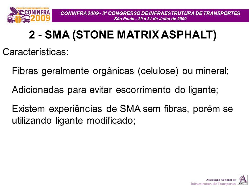 CONINFRA 2009 - 3º CONGRESSO DE INFRAESTRUTURA DE TRANSPORTES São Paulo - 29 a 31 de Julho de 2009 2 - SMA (STONE MATRIX ASPHALT) Características: Fib