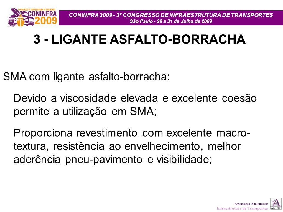 CONINFRA 2009 - 3º CONGRESSO DE INFRAESTRUTURA DE TRANSPORTES São Paulo - 29 a 31 de Julho de 2009 3 - LIGANTE ASFALTO-BORRACHA SMA com ligante asfalt