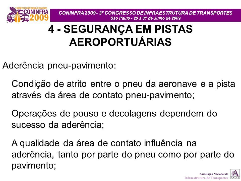 CONINFRA 2009 - 3º CONGRESSO DE INFRAESTRUTURA DE TRANSPORTES São Paulo - 29 a 31 de Julho de 2009 4 - SEGURANÇA EM PISTAS AEROPORTUÁRIAS Aderência pn