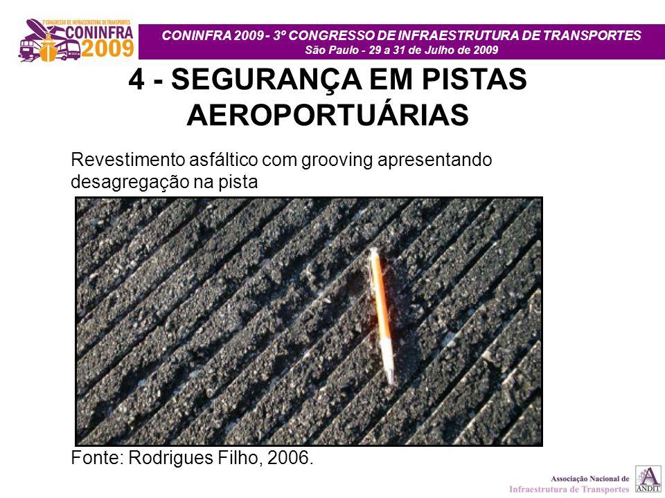 CONINFRA 2009 - 3º CONGRESSO DE INFRAESTRUTURA DE TRANSPORTES São Paulo - 29 a 31 de Julho de 2009 4 - SEGURANÇA EM PISTAS AEROPORTUÁRIAS Revestimento