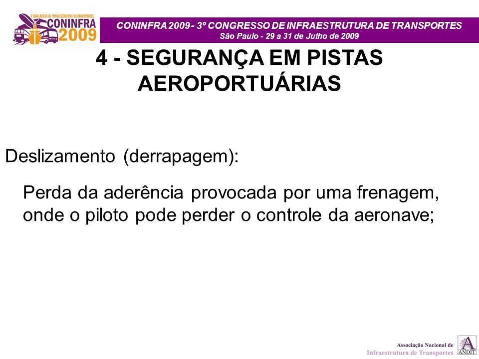 CONINFRA 2009 - 3º CONGRESSO DE INFRAESTRUTURA DE TRANSPORTES São Paulo - 29 a 31 de Julho de 2009 4 - SEGURANÇA EM PISTAS AEROPORTUÁRIAS Deslizamento