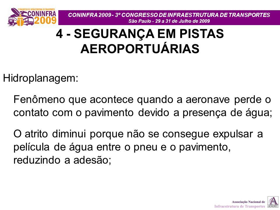 CONINFRA 2009 - 3º CONGRESSO DE INFRAESTRUTURA DE TRANSPORTES São Paulo - 29 a 31 de Julho de 2009 4 - SEGURANÇA EM PISTAS AEROPORTUÁRIAS Hidroplanage