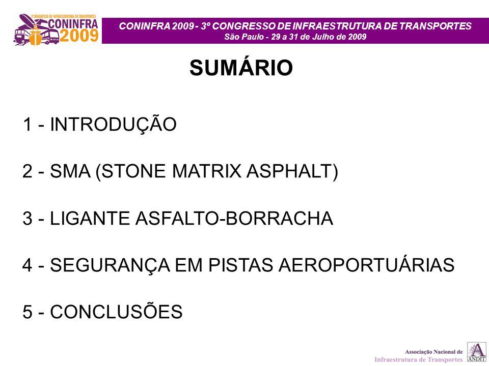 CONINFRA 2009 - 3º CONGRESSO DE INFRAESTRUTURA DE TRANSPORTES São Paulo - 29 a 31 de Julho de 2009 SUMÁRIO 1 - INTRODUÇÃO 2 - SMA (STONE MATRIX ASPHAL