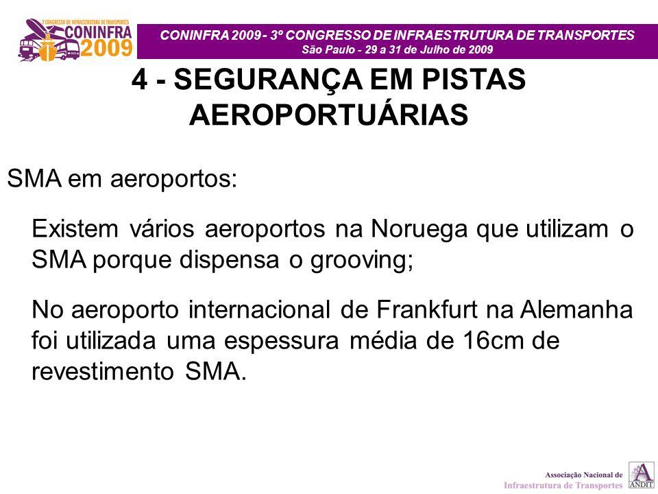 CONINFRA 2009 - 3º CONGRESSO DE INFRAESTRUTURA DE TRANSPORTES São Paulo - 29 a 31 de Julho de 2009 4 - SEGURANÇA EM PISTAS AEROPORTUÁRIAS SMA em aerop