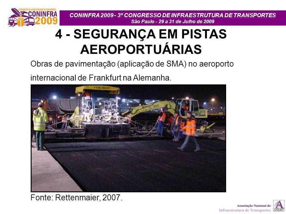 CONINFRA 2009 - 3º CONGRESSO DE INFRAESTRUTURA DE TRANSPORTES São Paulo - 29 a 31 de Julho de 2009 4 - SEGURANÇA EM PISTAS AEROPORTUÁRIAS Obras de pav