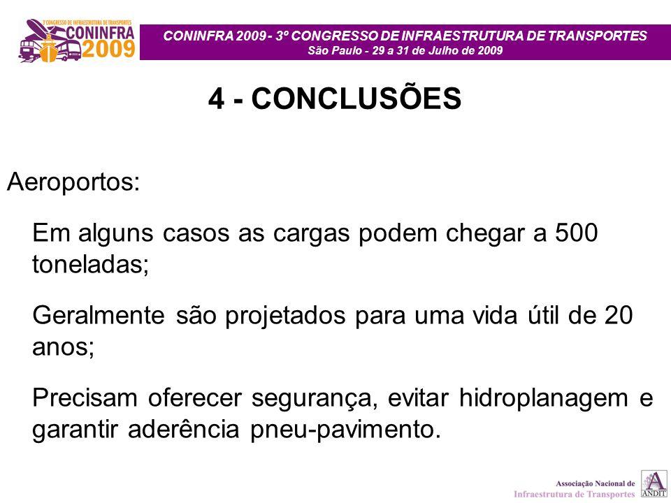 CONINFRA 2009 - 3º CONGRESSO DE INFRAESTRUTURA DE TRANSPORTES São Paulo - 29 a 31 de Julho de 2009 4 - CONCLUSÕES Aeroportos: Em alguns casos as carga