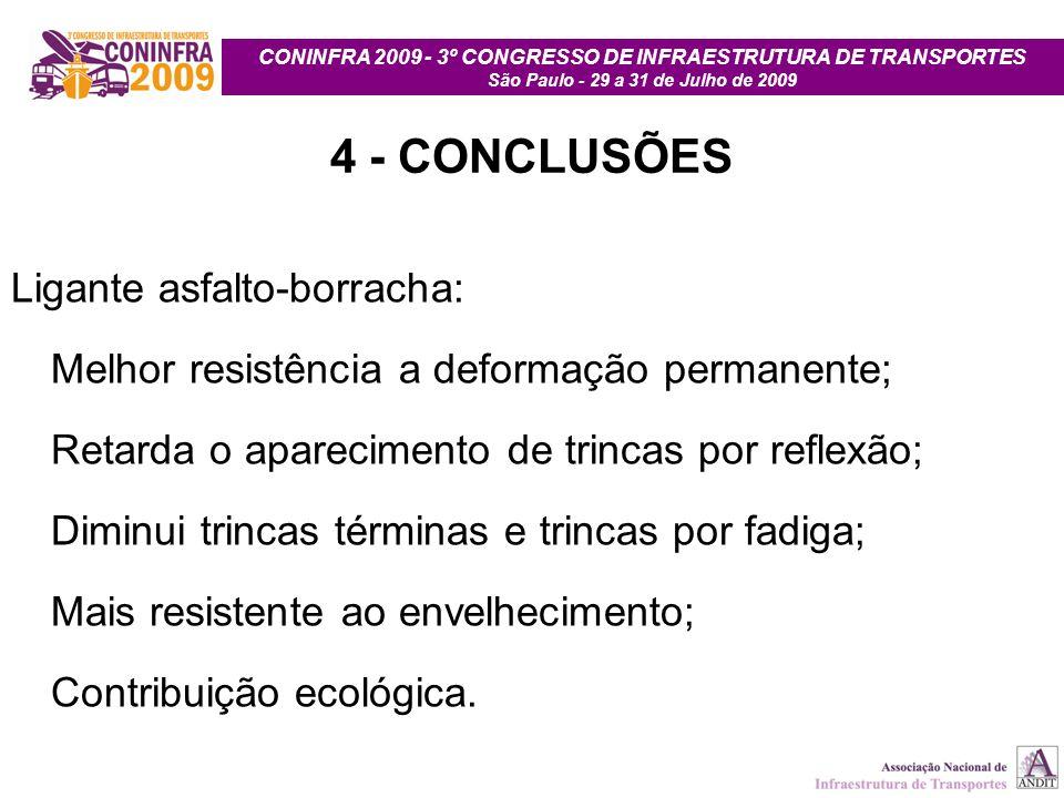 CONINFRA 2009 - 3º CONGRESSO DE INFRAESTRUTURA DE TRANSPORTES São Paulo - 29 a 31 de Julho de 2009 4 - CONCLUSÕES Ligante asfalto-borracha: Melhor res