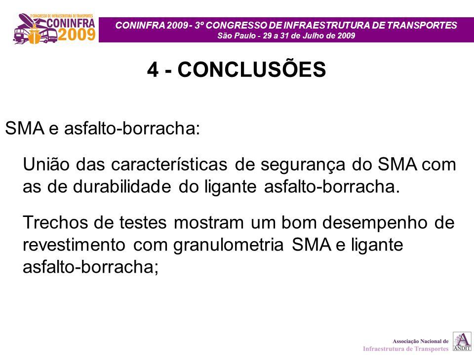CONINFRA 2009 - 3º CONGRESSO DE INFRAESTRUTURA DE TRANSPORTES São Paulo - 29 a 31 de Julho de 2009 4 - CONCLUSÕES SMA e asfalto-borracha: União das ca