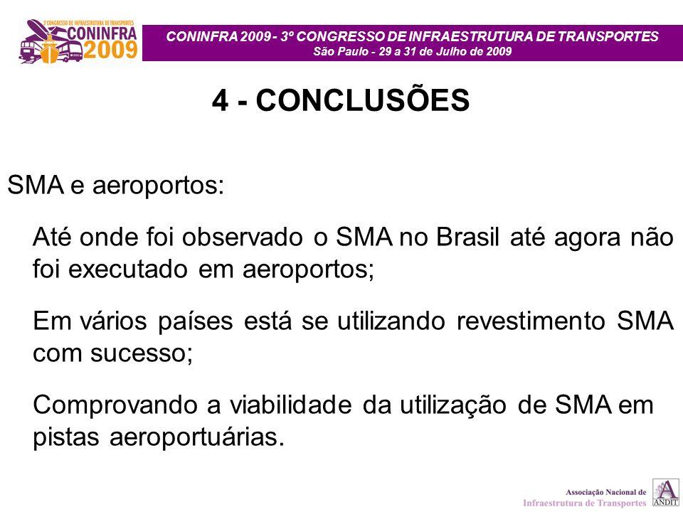 CONINFRA 2009 - 3º CONGRESSO DE INFRAESTRUTURA DE TRANSPORTES São Paulo - 29 a 31 de Julho de 2009 4 - CONCLUSÕES SMA e aeroportos: Até onde foi obser