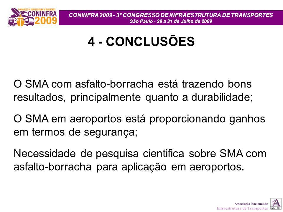 CONINFRA 2009 - 3º CONGRESSO DE INFRAESTRUTURA DE TRANSPORTES São Paulo - 29 a 31 de Julho de 2009 4 - CONCLUSÕES O SMA com asfalto-borracha está traz