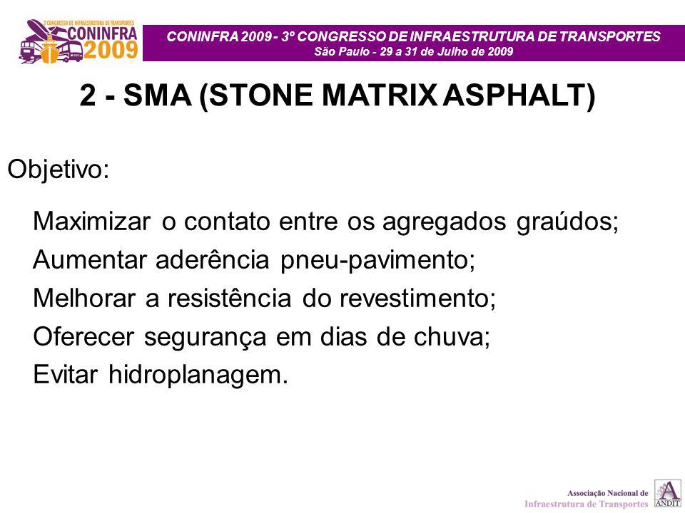 CONINFRA 2009 - 3º CONGRESSO DE INFRAESTRUTURA DE TRANSPORTES São Paulo - 29 a 31 de Julho de 2009 2 - SMA (STONE MATRIX ASPHALT) Objetivo: Maximizar