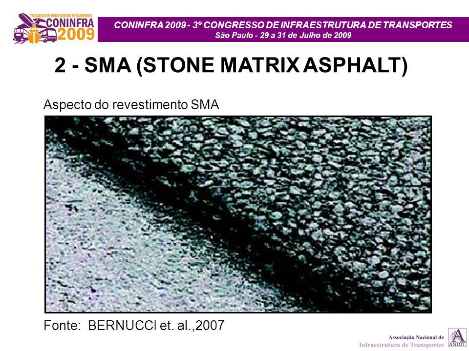 CONINFRA 2009 - 3º CONGRESSO DE INFRAESTRUTURA DE TRANSPORTES São Paulo - 29 a 31 de Julho de 2009 2 - SMA (STONE MATRIX ASPHALT) Aspecto do revestime