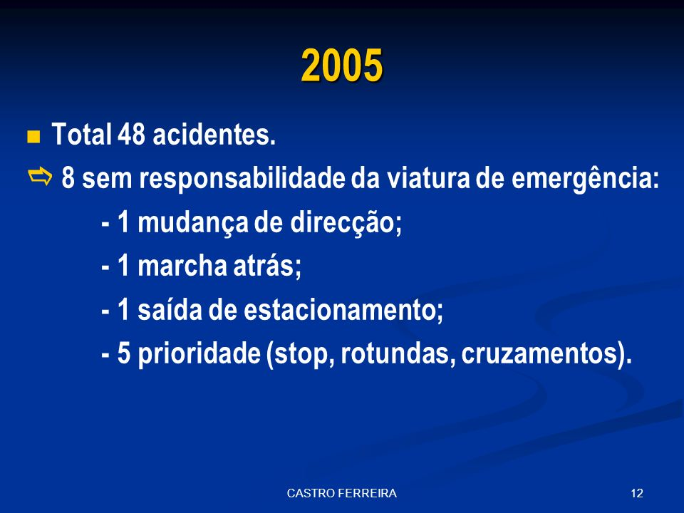 12CASTRO FERREIRA 2005 Total 48 acidentes.