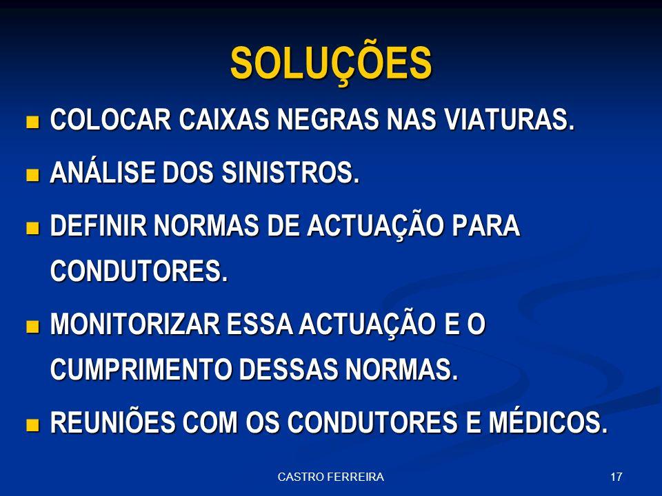 17CASTRO FERREIRA SOLUÇÕES COLOCAR CAIXAS NEGRAS NAS VIATURAS.
