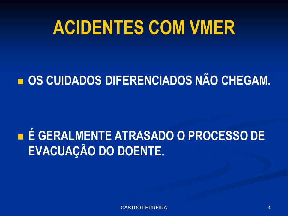 4CASTRO FERREIRA ACIDENTES COM VMER OS CUIDADOS DIFERENCIADOS NÃO CHEGAM.