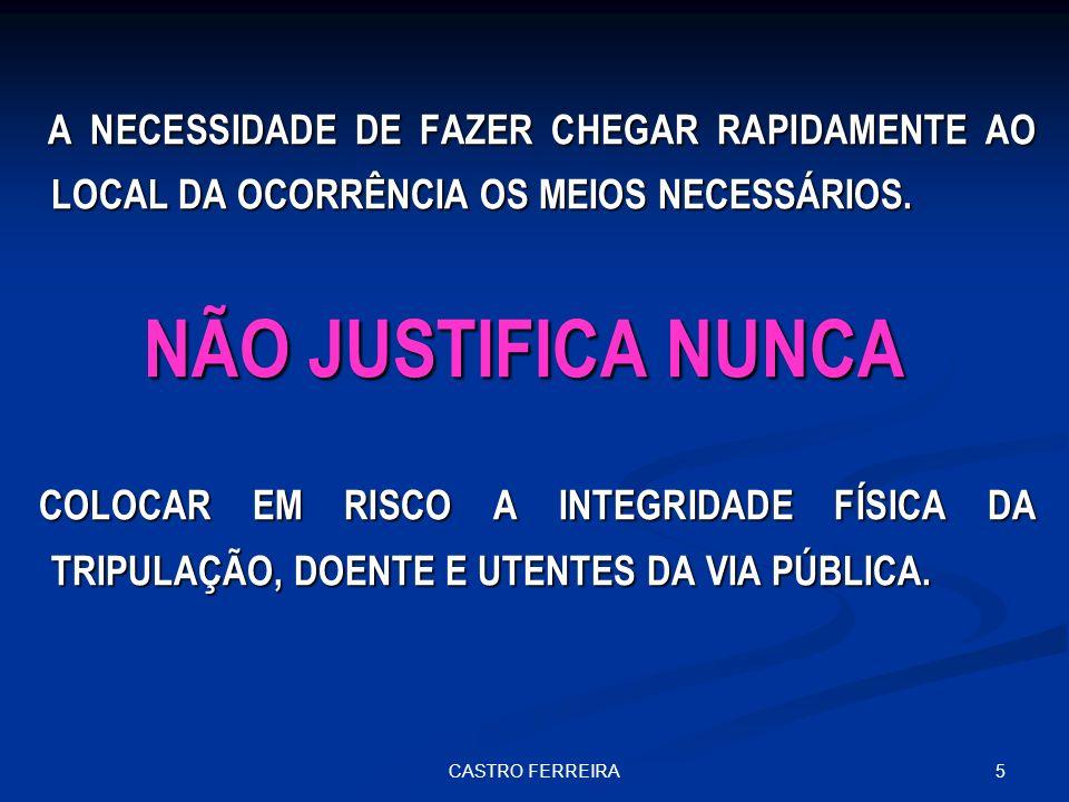 6CASTRO FERREIRA SINISTRALIDADE 1º ANO FALTA DE EXPERIÊNCIA; AZELHICE; EXCESSO DE CONFIANÇA.