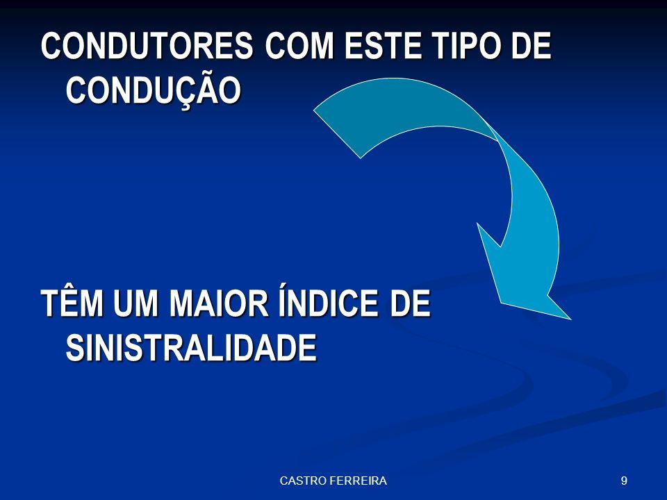 9CASTRO FERREIRA CONDUTORES COM ESTE TIPO DE CONDUÇÃO TÊM UM MAIOR ÍNDICE DE SINISTRALIDADE