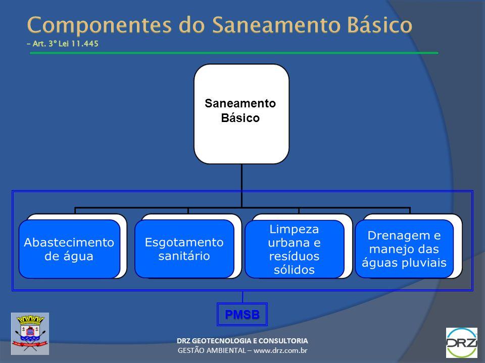 DRZ GEOTECNOLOGIA E CONSULTORIA GESTÃO AMBIENTAL – www.drz.com.br PMSB Saneamento Básico