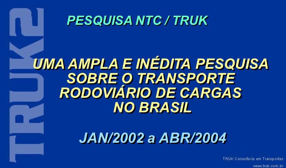 FRONTEIRAS DA PESQUISA NTC / TRUK 15 Unidades da Federação RS, PR, SP, MS, MT, RO, MG, RJ, GO, DF, TO, BA, PE, CE e PA.