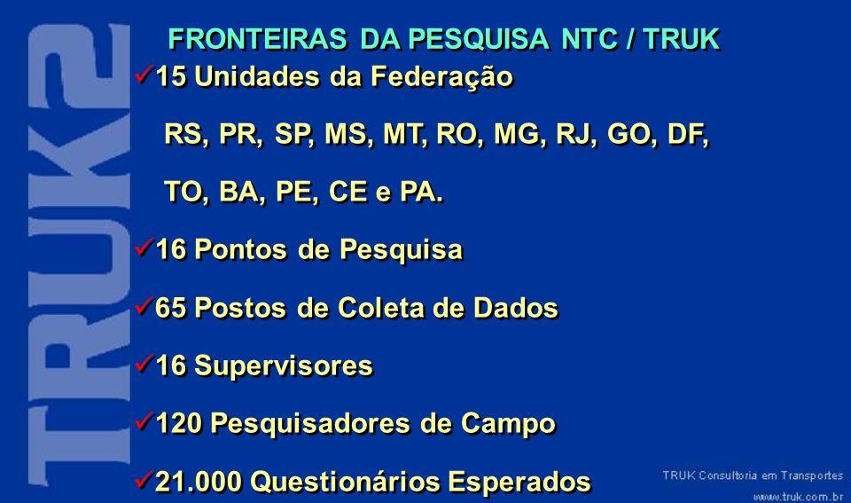 FRONTEIRAS DA PESQUISA NTC / TRUK 15 Unidades da Federação RS, PR, SP, MS, MT, RO, MG, RJ, GO, DF, TO, BA, PE, CE e PA. 16 Pontos de Pesquisa 65 Posto