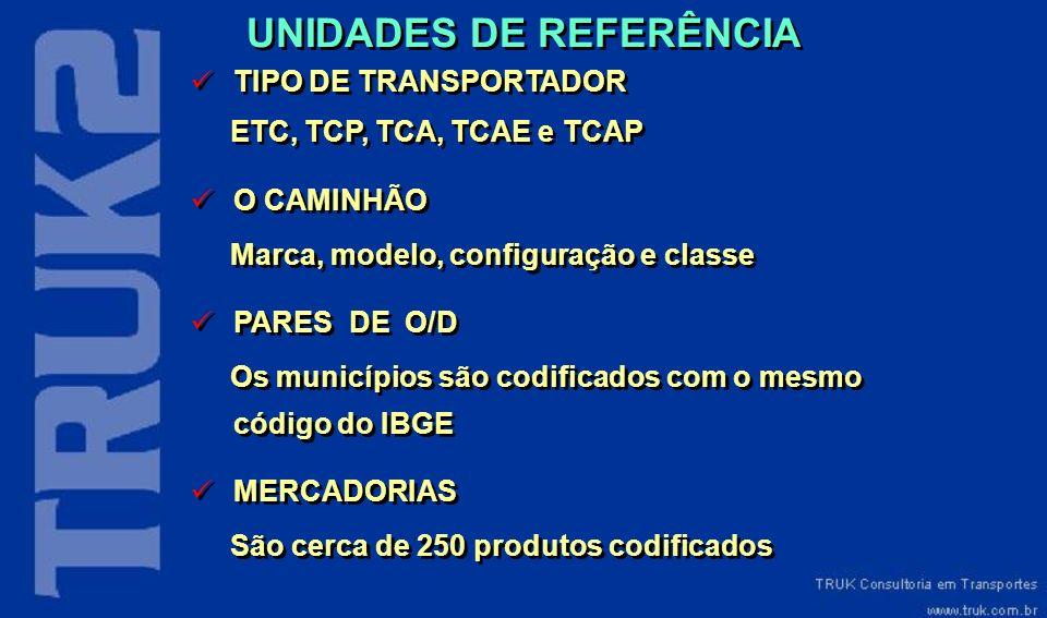 UNIDADES DE REFERÊNCIA TIPO DE TRANSPORTADOR ETC, TCP, TCA, TCAE e TCAP O CAMINHÃO Marca, modelo, configuração e classe PARES DE O/D Os municípios são