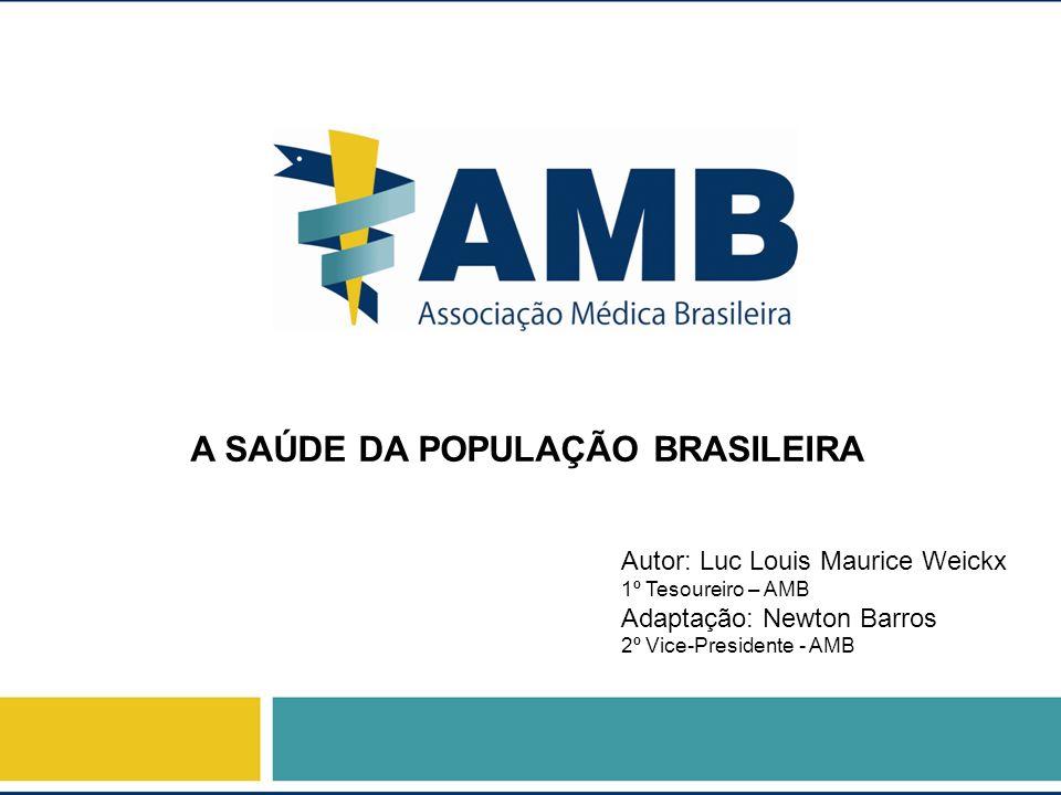 A SAÚDE DA POPULAÇÃO BRASILEIRA Autor: Luc Louis Maurice Weickx 1º Tesoureiro – AMB Adaptação: Newton Barros 2º Vice-Presidente - AMB