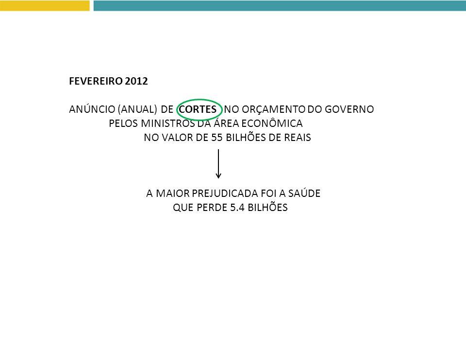 FEVEREIRO 2012 ANÚNCIO (ANUAL) DE CORTES NO ORÇAMENTO DO GOVERNO PELOS MINISTROS DA ÁREA ECONÔMICA NO VALOR DE 55 BILHÕES DE REAIS A MAIOR PREJUDICADA