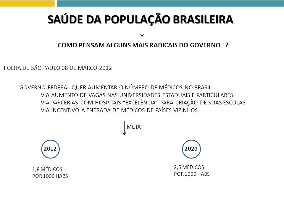 COMO PENSAM ALGUNS MAIS RADICAIS DO GOVERNO ? SAÚDE DA POPULAÇÃO BRASILEIRA FOLHA DE SÃO PAULO 08 DE MARÇO 2012 GOVERNO FEDERAL QUER AUMENTAR O NÚMERO