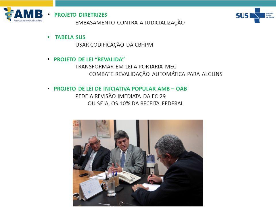 PROJETO DIRETRIZES EMBASAMENTO CONTRA A JUDICIALIZAÇÃO TABELA SUS USAR CODIFICAÇÃO DA CBHPM PROJETO DE LEI REVALIDA TRANSFORMAR EM LEI A PORTARIA MEC