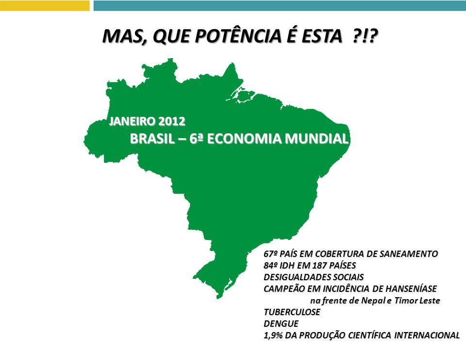 SANEAMENTO BÁSICO 36% | 1992 46,77% | 2006 49,44% | 2007 55,1% | 2011 % DAS CIDADES BRASILEIRAS COM REDE DE ESGOTO