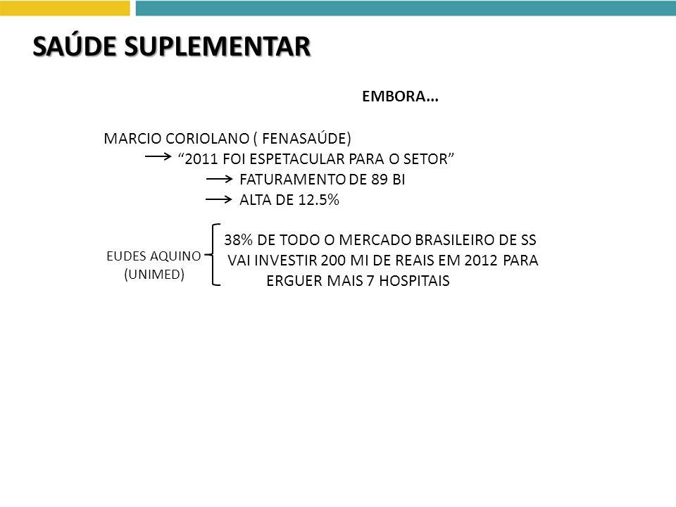 MARCIO CORIOLANO ( FENASAÚDE) 2011 FOI ESPETACULAR PARA O SETOR FATURAMENTO DE 89 BI ALTA DE 12.5% 38% DE TODO O MERCADO BRASILEIRO DE SS VAI INVESTIR